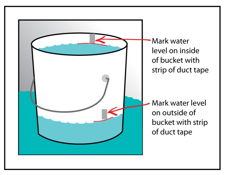 Pool Leak Bucket Test Method - How do find out if your pool is leaking.