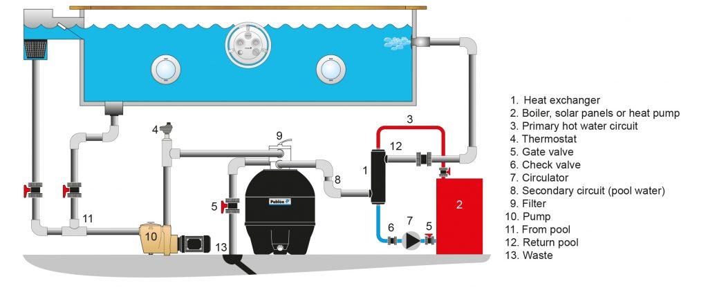 Pool Heater Installation Diagram for Boiler Heater