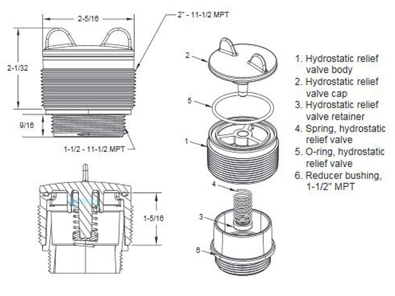 What is a Hydrostatic Relief Valve? How does it prevent a pool from popping out?
